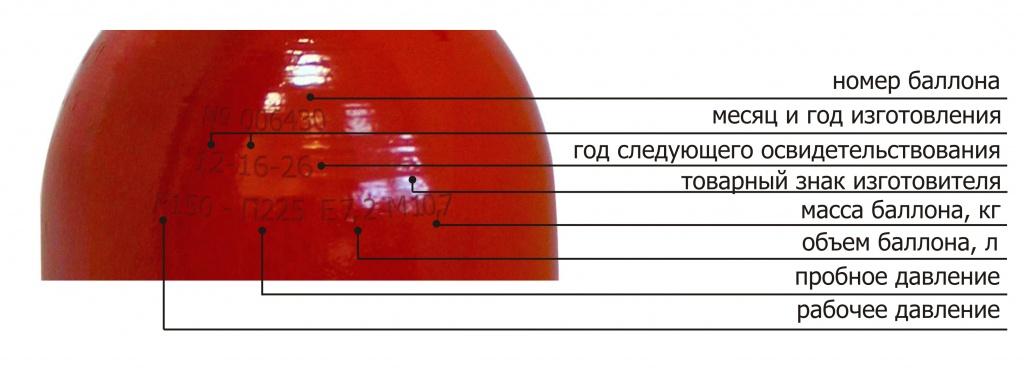 Маркировка баллона ОУ-5.jpg