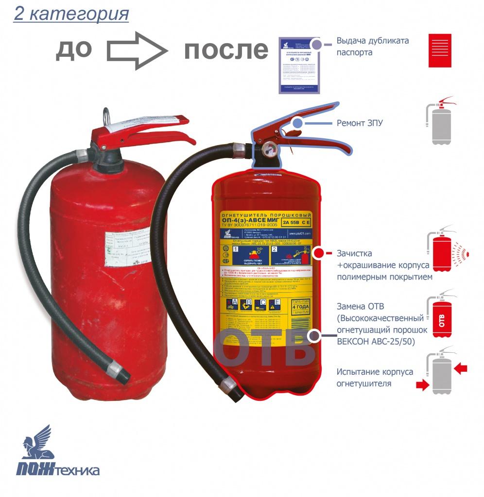 Перезарядка огнетушителей - 2 категория